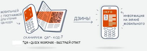скачать программу для считывания Qr кодов - фото 3
